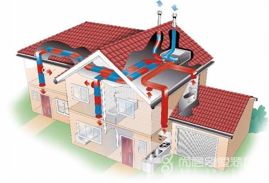 家庭装修系统答案要不要装?本文装修你代码告诉v系统asp新风图片
