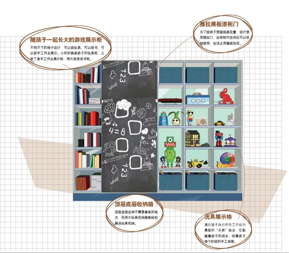 尚层装饰别墅收纳系统-儿童区