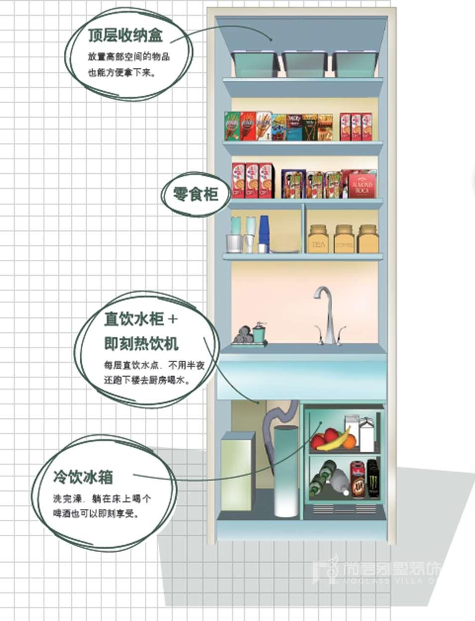 尚层装饰别墅收纳系统-饮水柜
